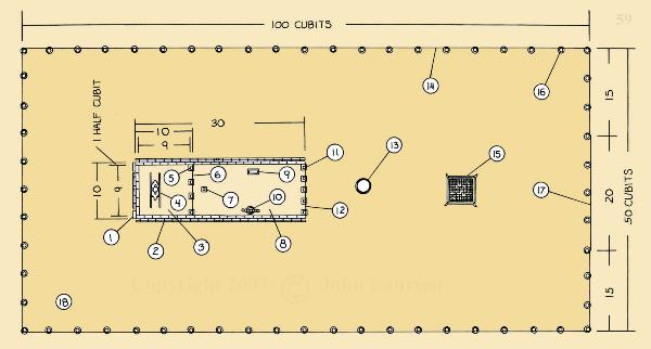 INDEX NEXT PAGE  Tabernacle Layout